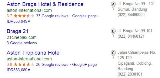 Map - Hotel Aston Braga, Penginapan Bintang 4 di bandung